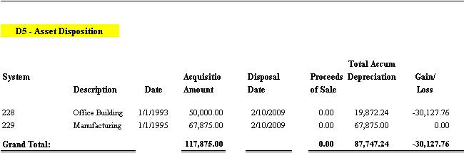 Forex fluctuation on fixed assets
