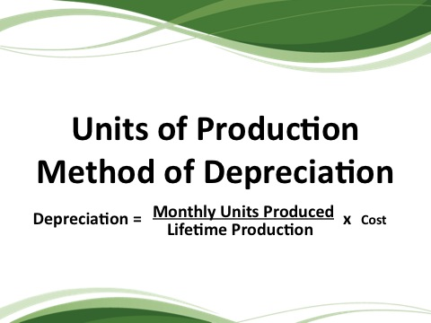 Units of Production