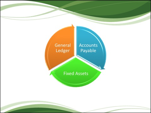 Reconcile Fixed Assets