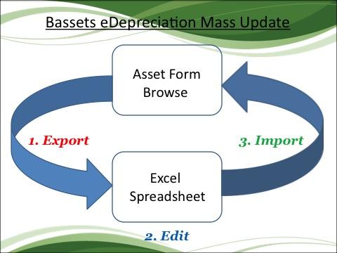 fix asset depreciation