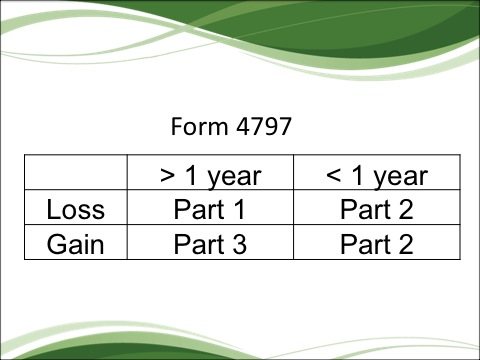 Report Sales of Business Property with Form 4797