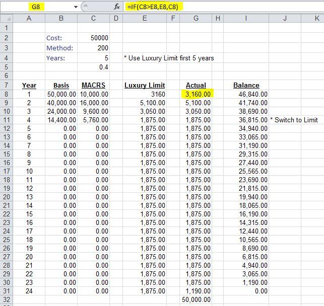 2015 Vehicle Depreciation Calculator | Autos Post