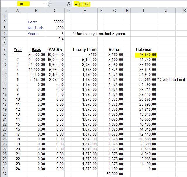 light general purpose truck depreciation calculation