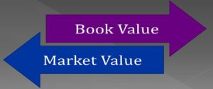 What to do When Book Value Exceeds